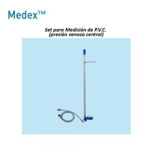 PVC Pressure Gauge